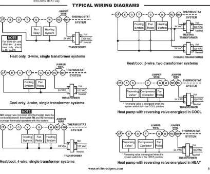 8 Popular White Rodgers Thermostat Wiring Diagrams Photos - Tone Tastic