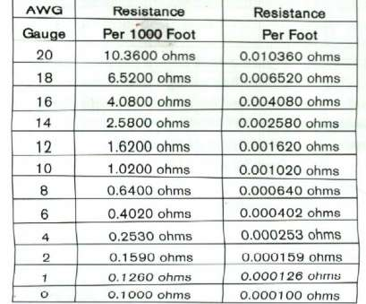 Wire Gauge Calculator Ac Perfect Dc Motor Wire Sizing Wire Center