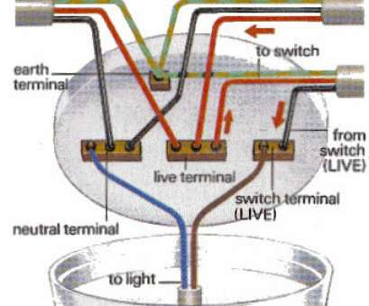 Wire In A Ceiling Light Top Wiring Diagram 4 Wire Ceiling, Switch