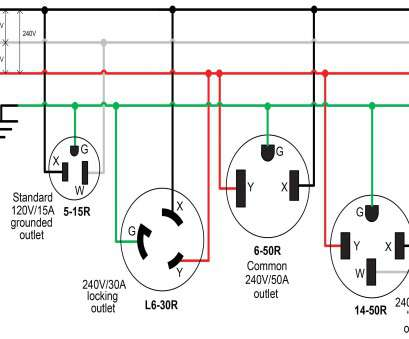 Wire Size 50, Rv Outlet Most Rv Electrical Wiring Diagram Panel