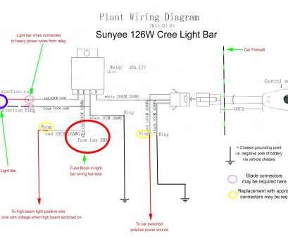 12 Professional Wiring A Light Fixture With 3 Wires Images - Tone Tastic