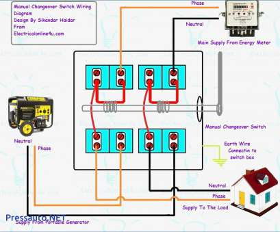Wiring Diagram, Gfci With Switch Cleaver Elegant Of On, Switch