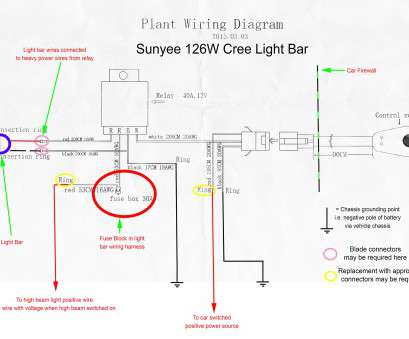 Wiring Diagram, Ring Video Doorbell Brilliant Review Ring Video