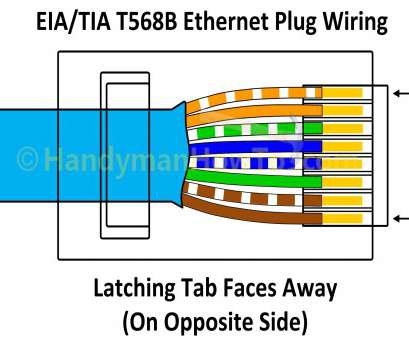 Wiring Ethernet Switch Diagram Perfect Cat6 Network Cable RJ45 Jack