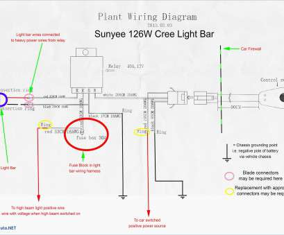 Bars For Wiring Diagrams Free Download Wiring Diagram Schematic