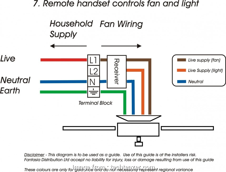Wiring Diagram Of Ceiling, With Capacitor Nice Wiring Diagram