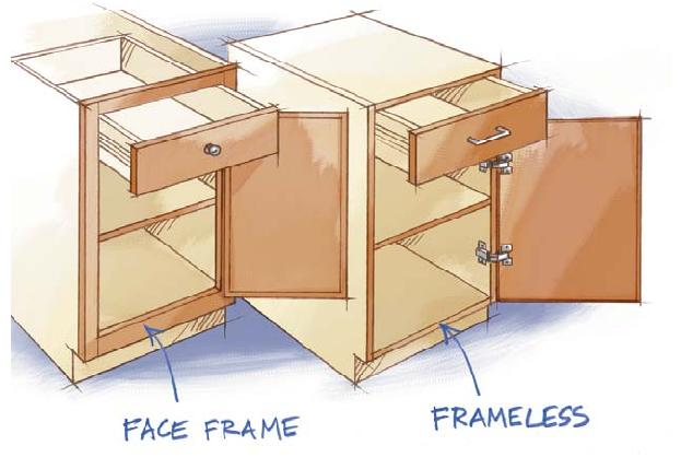Frameless Kitchen Cabinets Vs Framed Did Everyone Do Inset Doors Here?