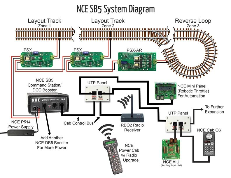 wiring diagram for nce dcc