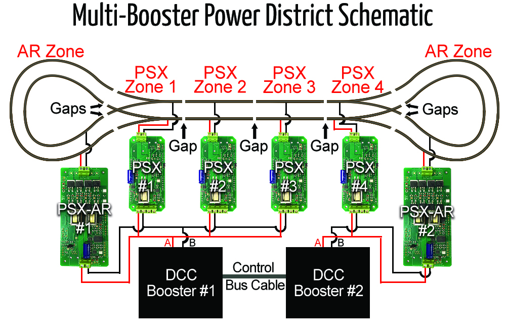 DCC Specialties PSX and Multi-Boosters Diagram News  Resources