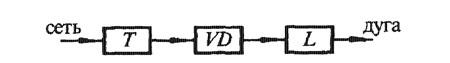 Блок-схема сварочного выпрямителя