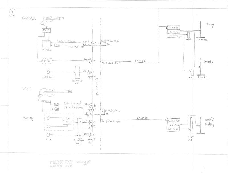 Bose 800 Pa Speaker Wiring Diagram Wiring Diagram Library