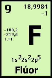 8 Elementos poco estables tabla periódica