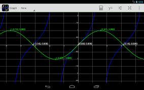 7 Mejores calculadoras para Android