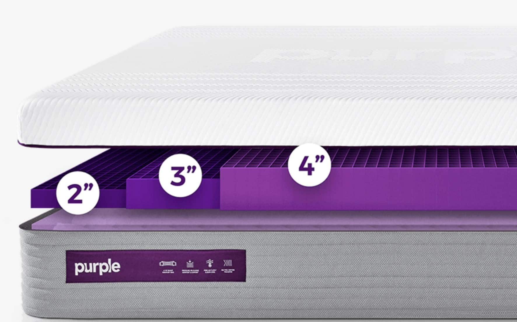 Purple Mattress Review Purple Mattress Review Best Mattresses Top 5