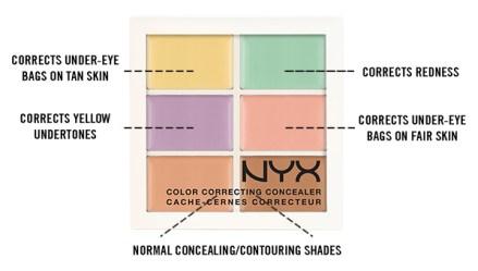 nyx color correct concealer