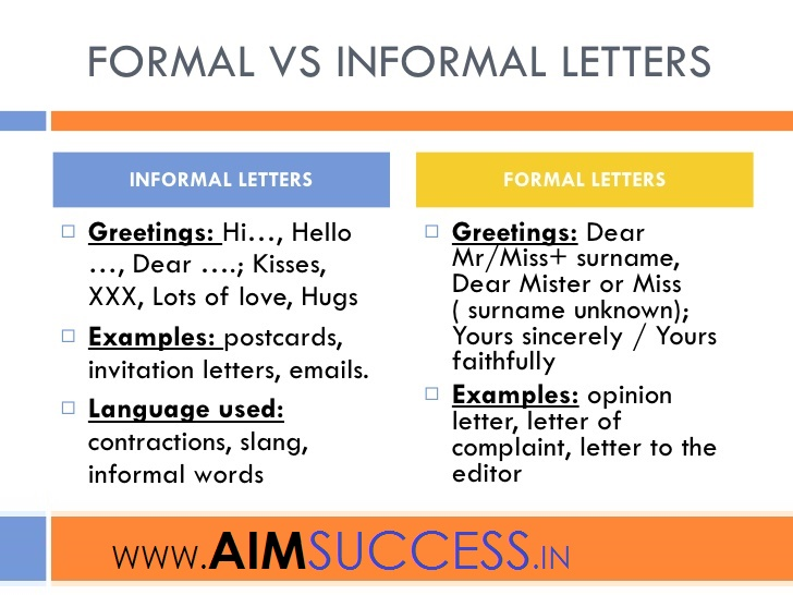 Formal  Informal Letter Format for NABARD  NIACL \u2013 ibtstoday