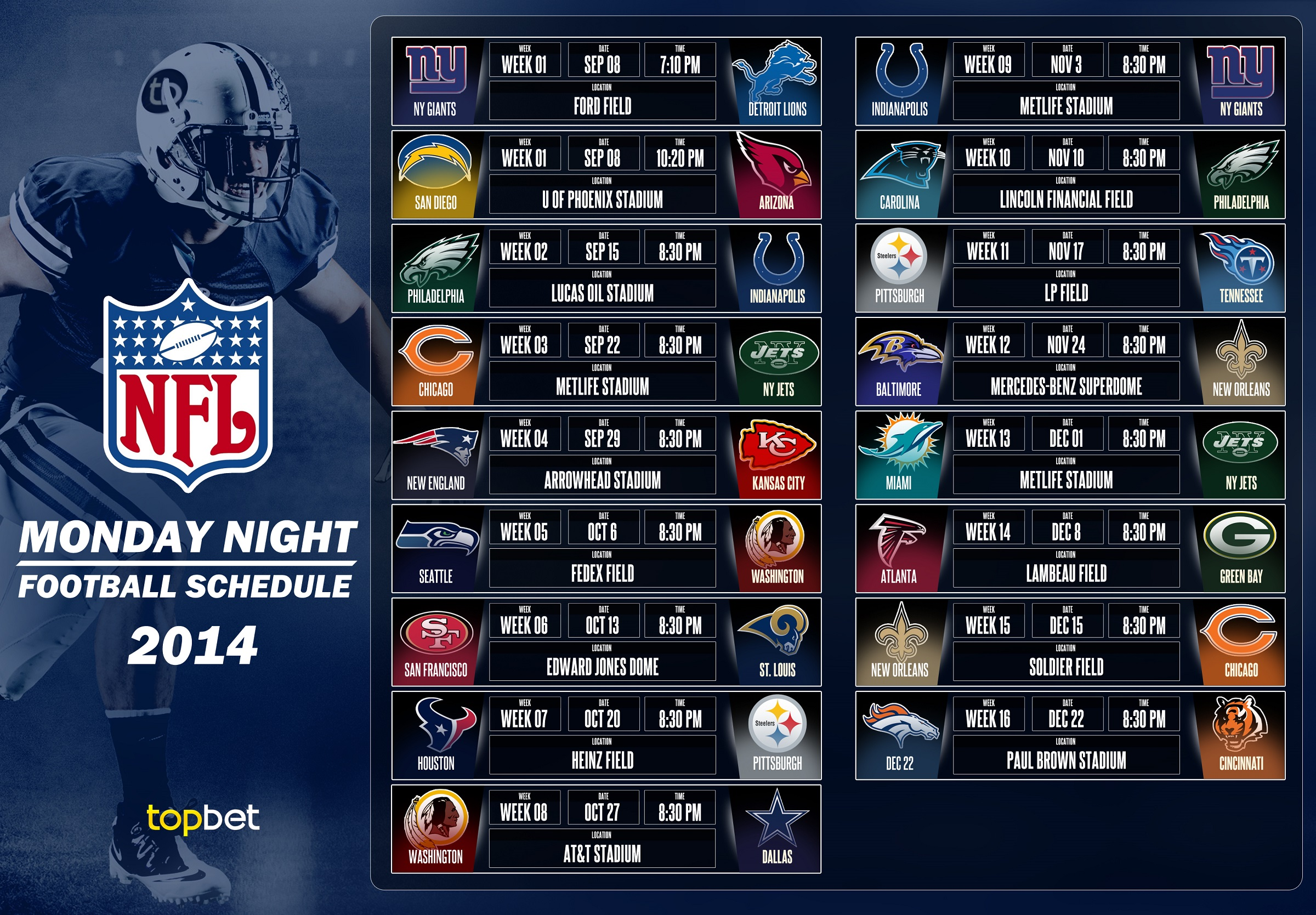 Nfl Schedule 2014 Nfl Monday Night Football Schedule Picks And Predictions