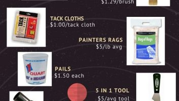 8 Often Disappearing Interior Painting Products Under $12