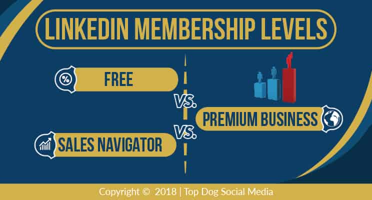 LinkedIn Membership Levels Free vs Premium Business vs Sales Navigator
