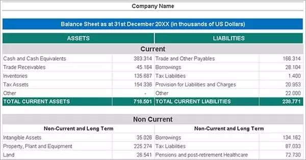 Consolidated Balance Sheet Excel template with examples