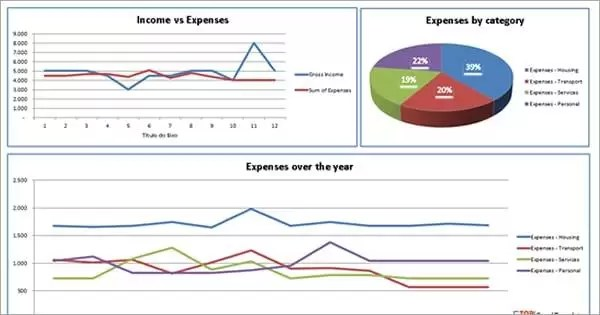Personal budget spreadsheet for your family expenses - Excel Template