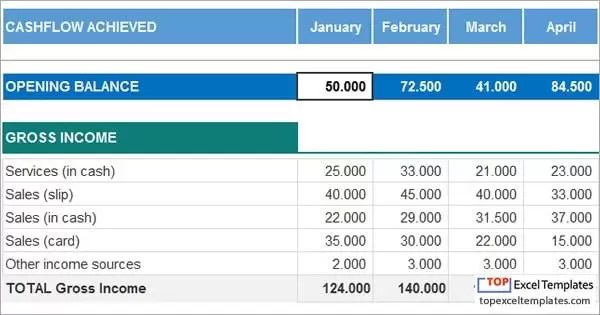 Cash flow statement - Template format Excel spreadsheet