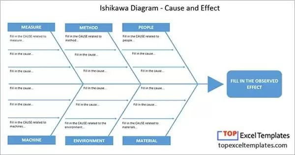 Ishikawa Diagram Fishbone (cause and effect) - template Excel