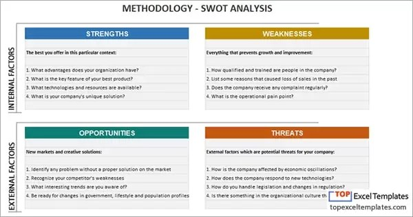 SWOT Analysis - Example template Excel spreadsheet - analysis templates