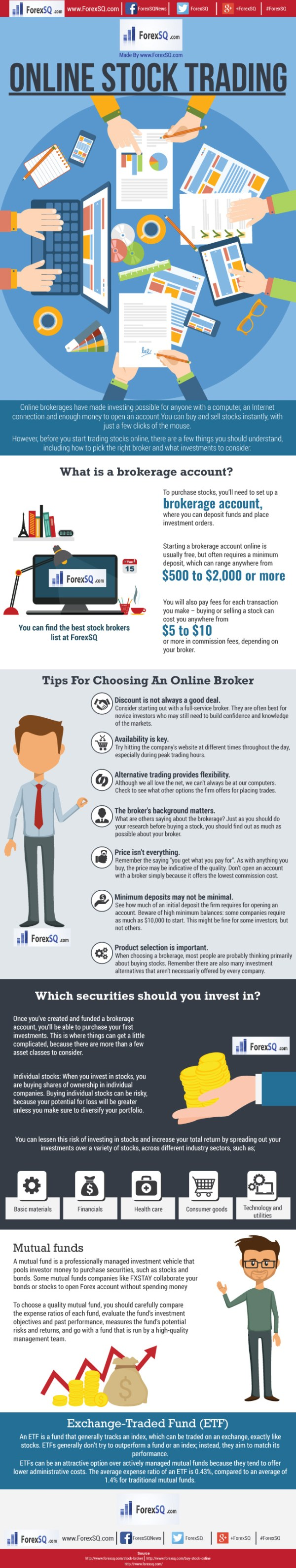 Stock brokers list uk