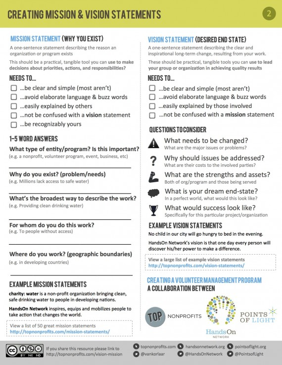 Guide to Creating Mission  Vision Statements - Top Nonprofits