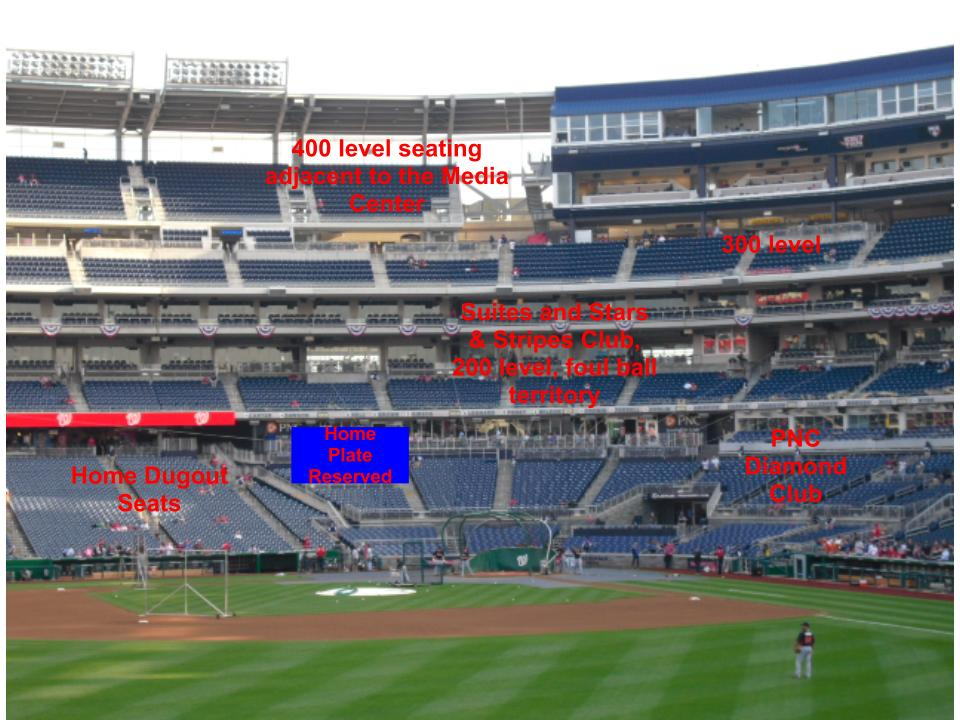 The Capital Conjecture Breaking Down Nationals Park Seating \u2013 The