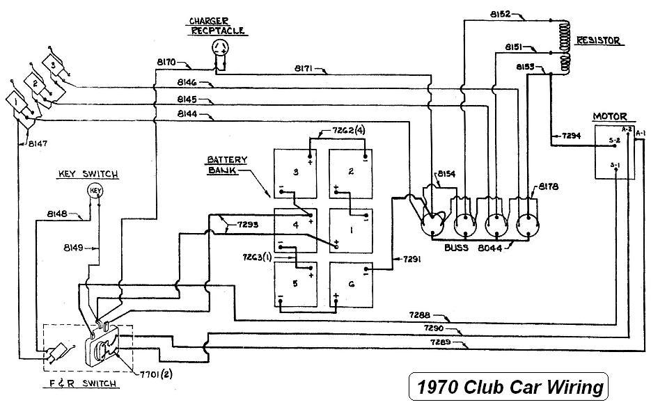 club car gcor wiring diagram