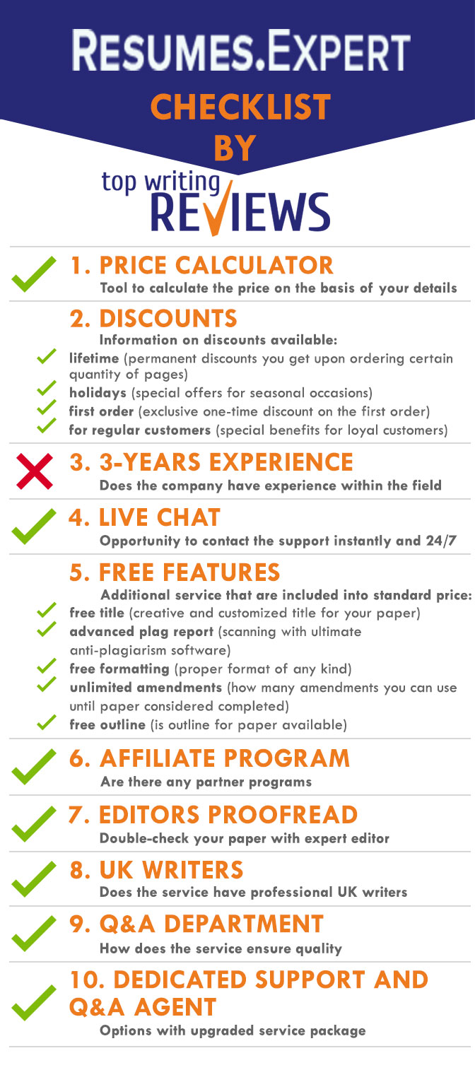 Resume Review Services Resumes.expert Review: Testimonials, Prices, Discounts