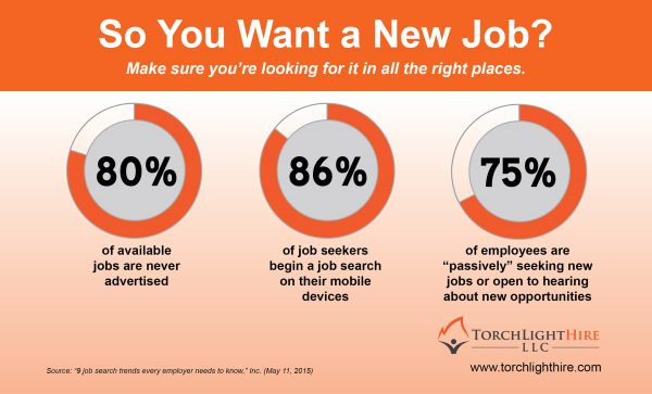 Searching for a new marketing and communications job in Washington