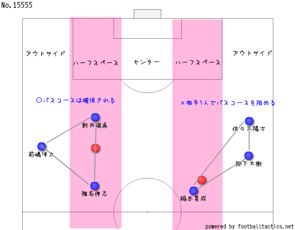 positional2