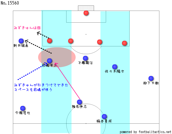 positional7
