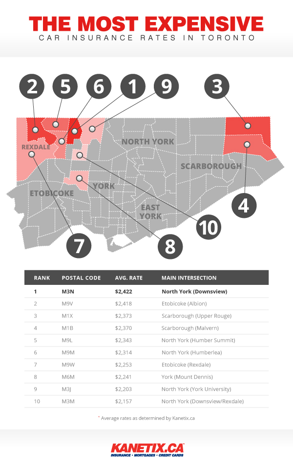 Ontario Insurance Ontarioinsco Toronto's Most Expensive Car Insurance Found In Areas Of