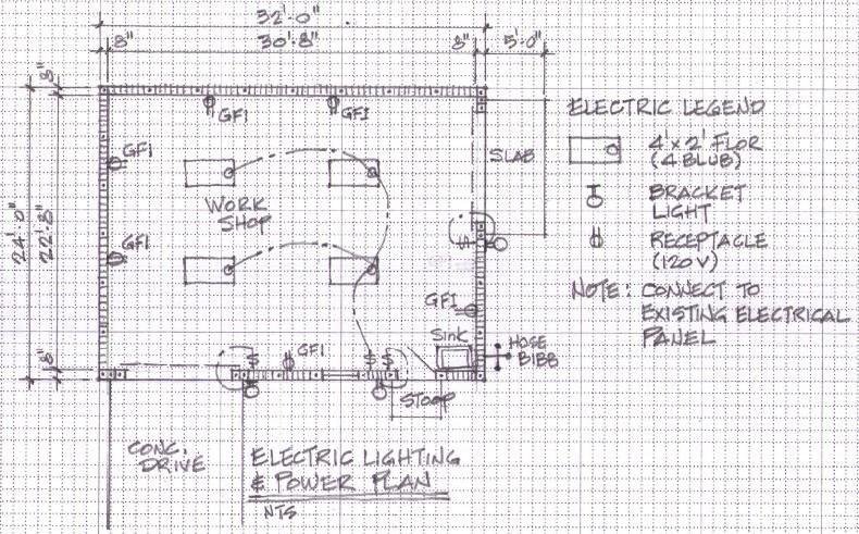 wiring diagram for garage permit