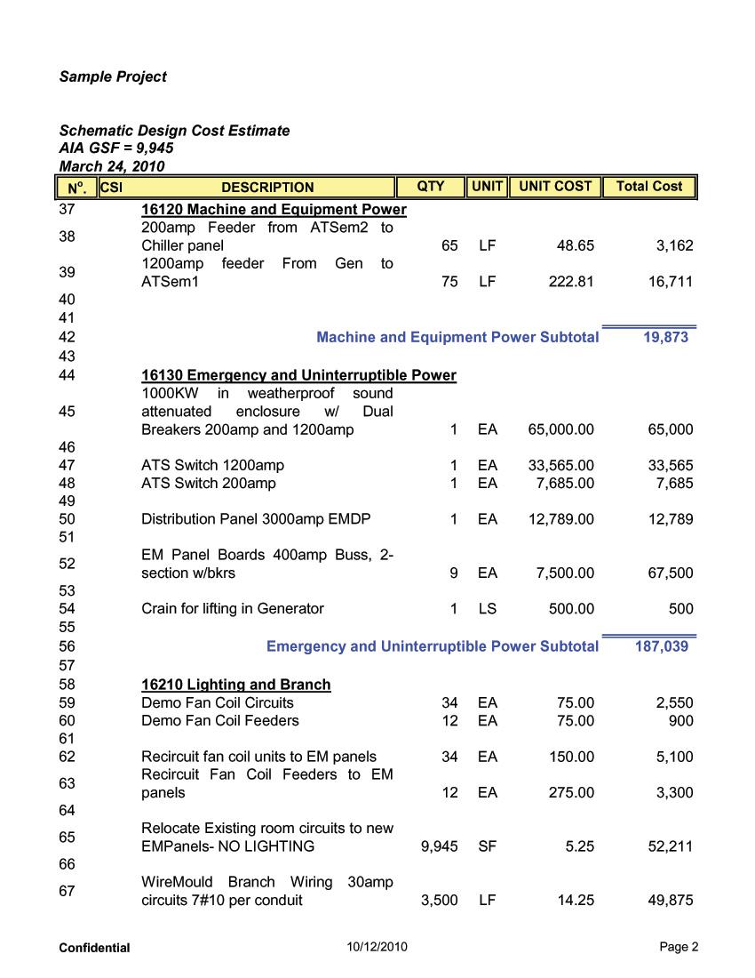 sample estimate sample estimate karina m tk