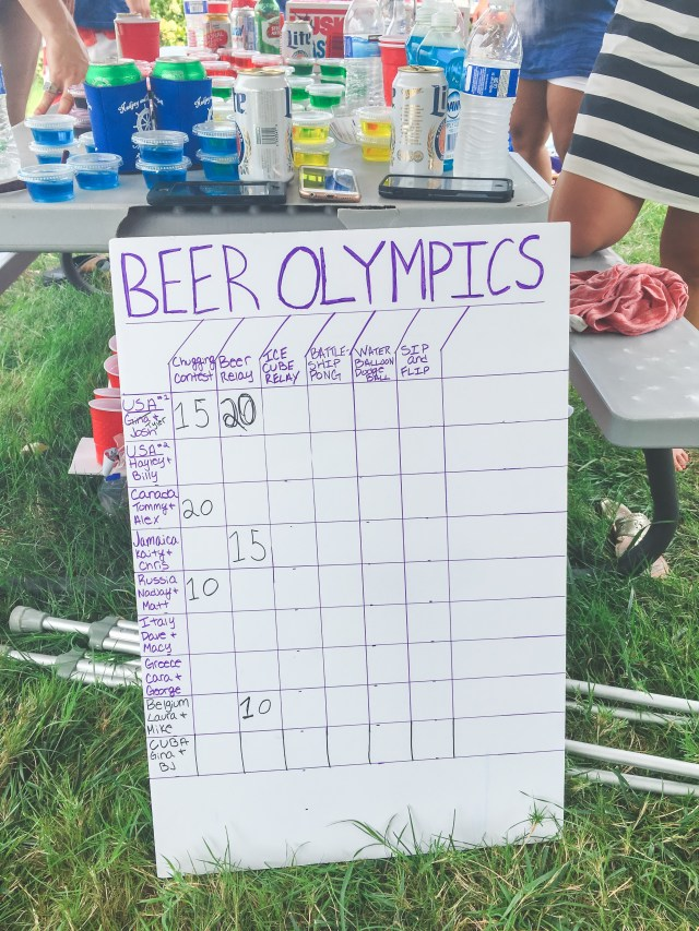 Beer Olympics Games To Travel And Beyond
