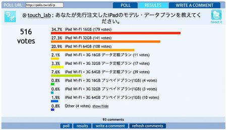 ipad_poll2_0.jpg