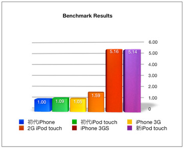 ipod_touch_3g_late_2009_18.jpg