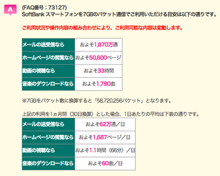 iphone_7gb_limit_check_1.jpg