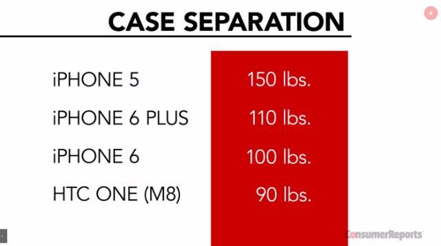 consumer_report_closes_bendgate_case_6