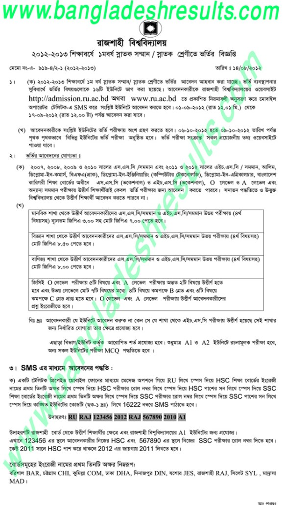 Rajshahi University (RU) Admission Test 2012-2013