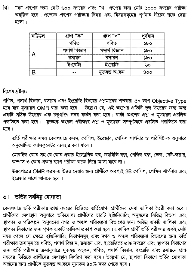 Type of Admission Test of BUET 1