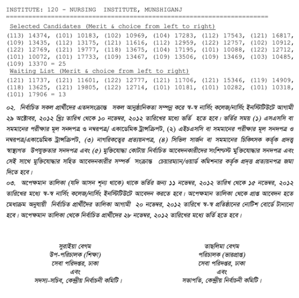 Admission result of Diploma in Midwifery Programme 2012