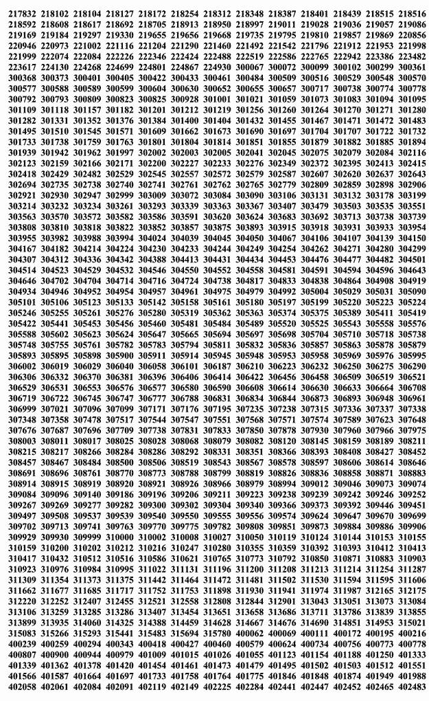 33 BCS Written Result