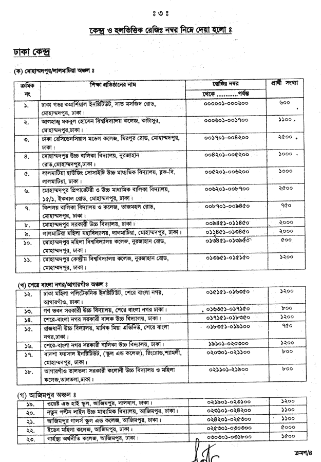 34 BCS Preli Seat plan