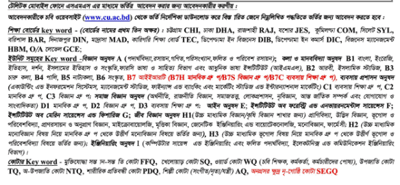 Procedure of application of Chittagong University -CU admission test